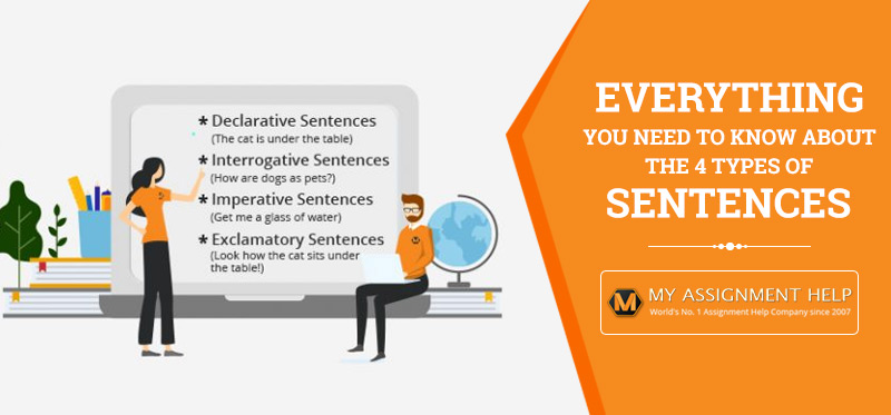 know about the 4 types of sentences