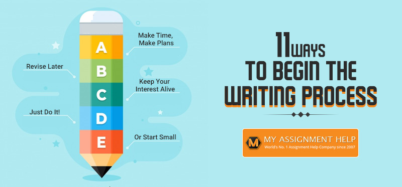 11 Ways to Begin The Writing Process
