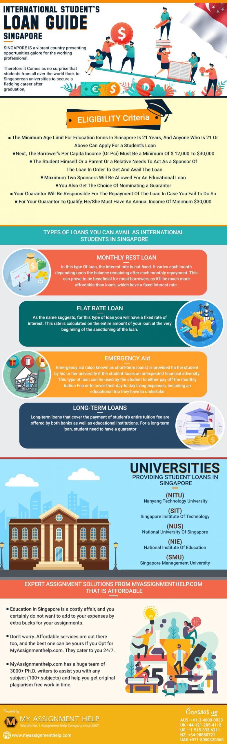 International Students Loan